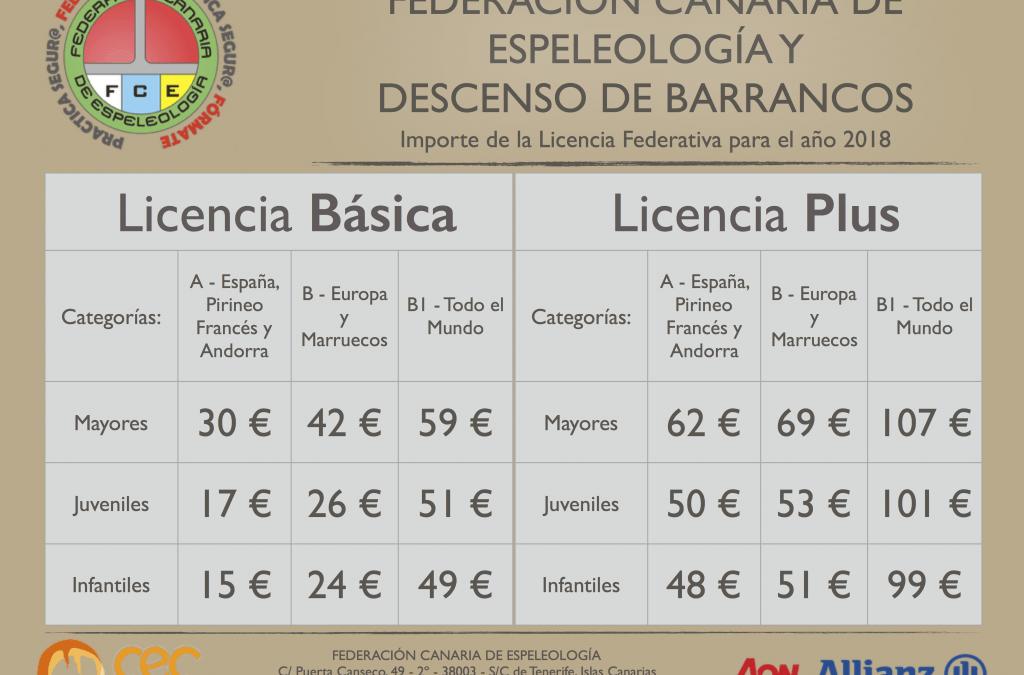 Licencias Federativas 2018