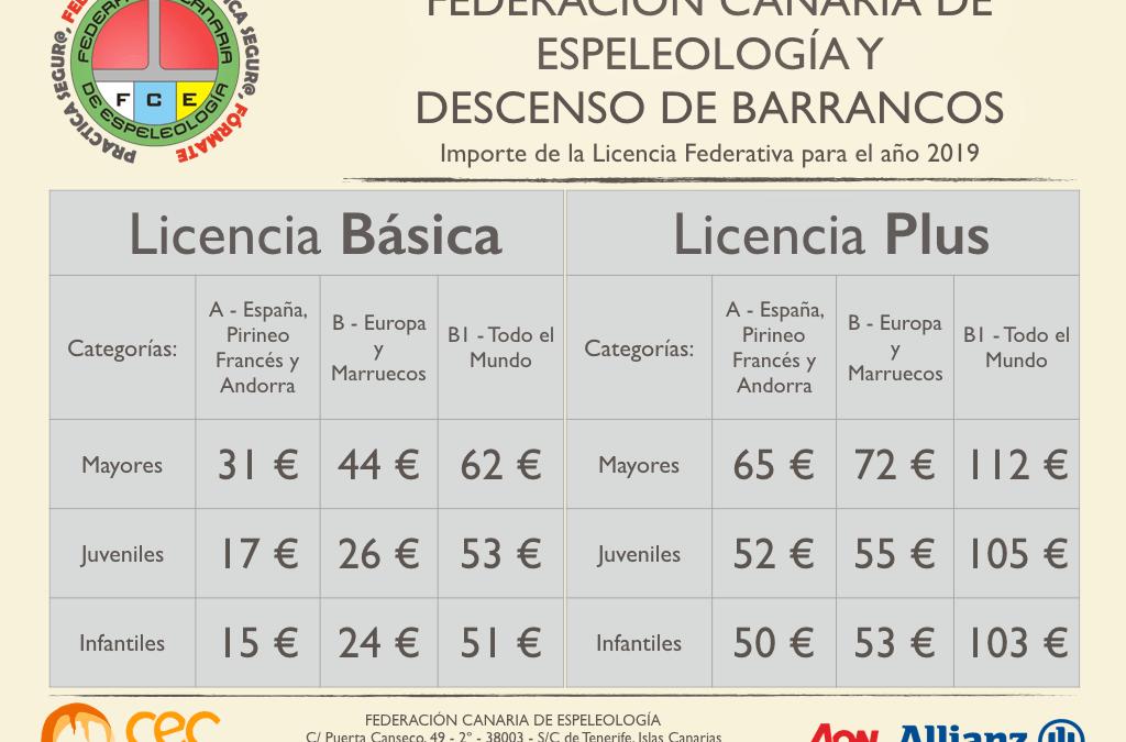 Licencias 2019